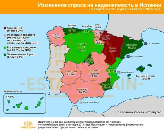 Цены на недвижимость в испании по регионам